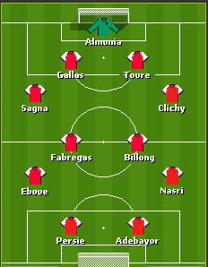 Subs from: Fabianski, Djourou, Gibbs, Denilson, Ramsey, Wilshere ...