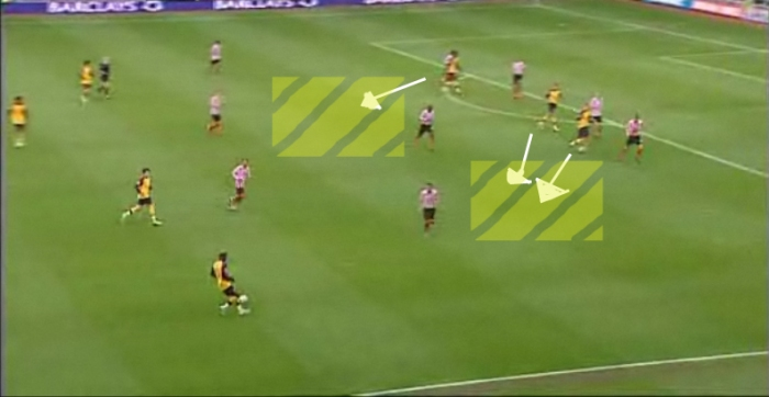 Here you see where the movement was poor. The midfielders need attackers or another midfielder to drop or run into the shaded area.