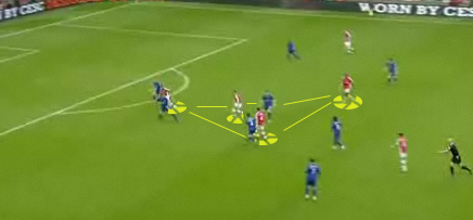 As Fabregas has the ball he again has options to either side. Walcott makes a great run to make space for the goal.