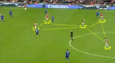 Diaby has the ball during the build up for the goal as options surround him in the form of triangles