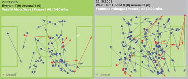 On the left is Diaby against Everton and on the right Fabregas against West Ham in October.