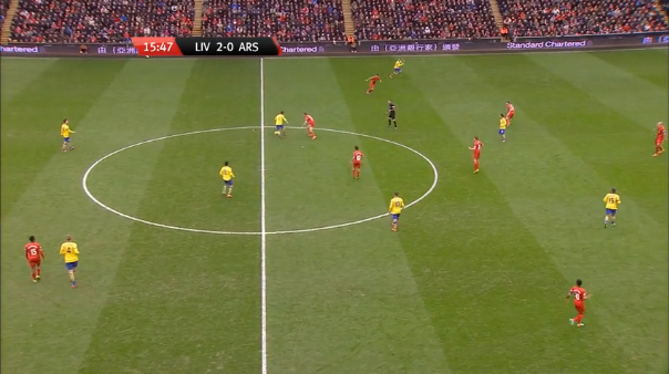 Ozil's options are compressed as he opts to dribble past Henderson in an attempt to go forward instead of passing it backwards to Mertesacker or Arteta.