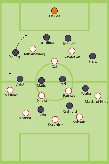 arsenal united 3-1